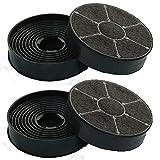 MIZ 0058 - Alternativer Aktivkohlefilter - passend für Respekta - Kohlefilter für Abzugshaube - Filter für Dunstabzugshaube - 4er Super-Sparset